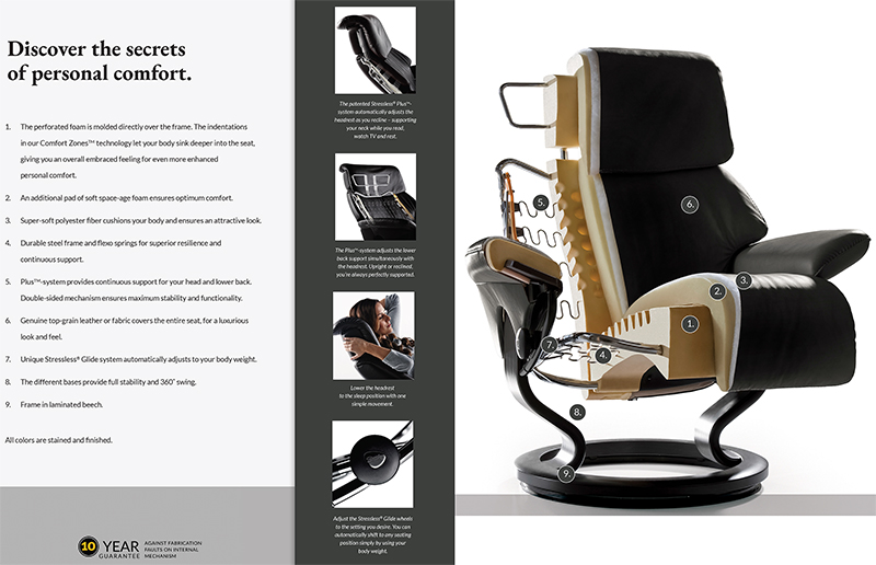 Stressless Recliner Chair Features and Specifications